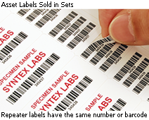 Asset label sets