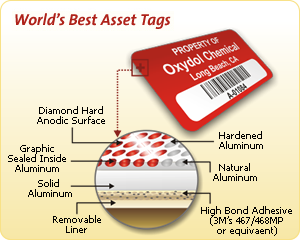 Metal Asset Tags