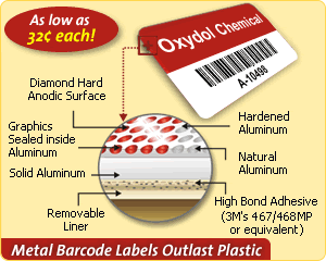 Anodized metal barcode labels