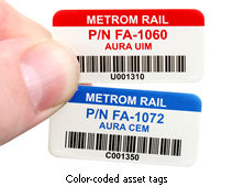 Color-coded asset tags